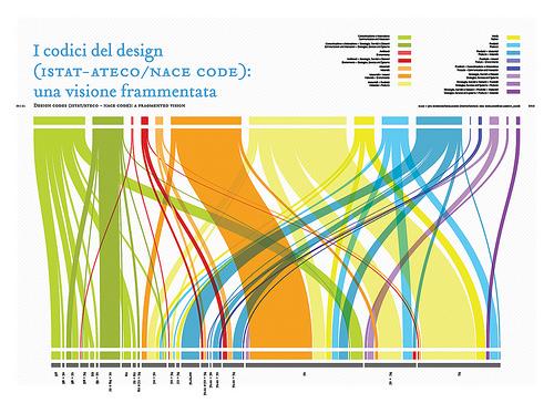 Design Research + VisualRepresentation